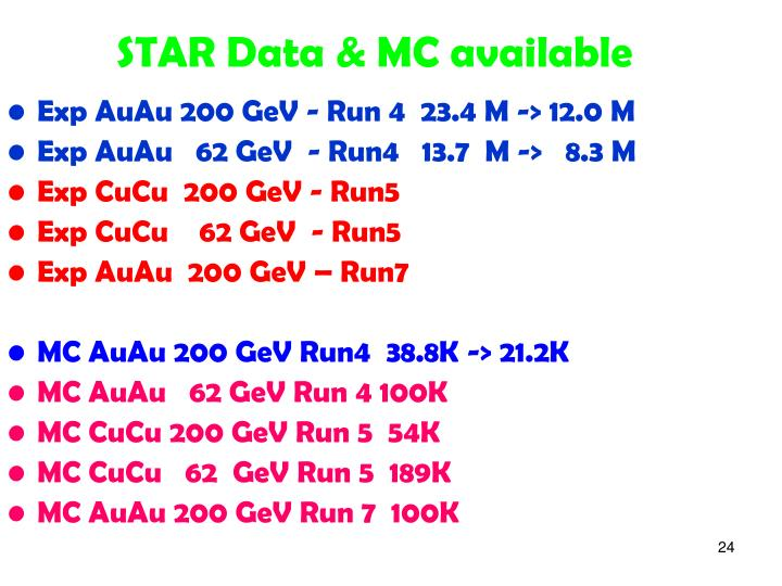 STAR Data & MC available