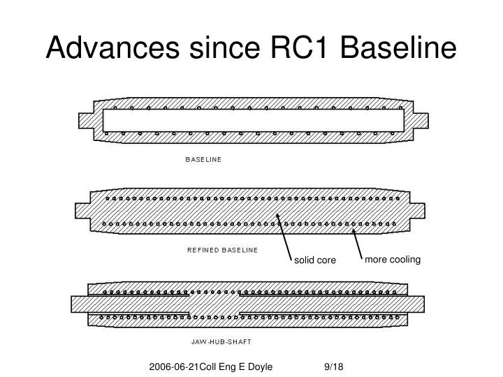 Advances since RC1 Baseline