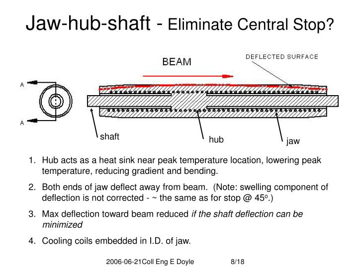 Jaw-hub-shaft -
