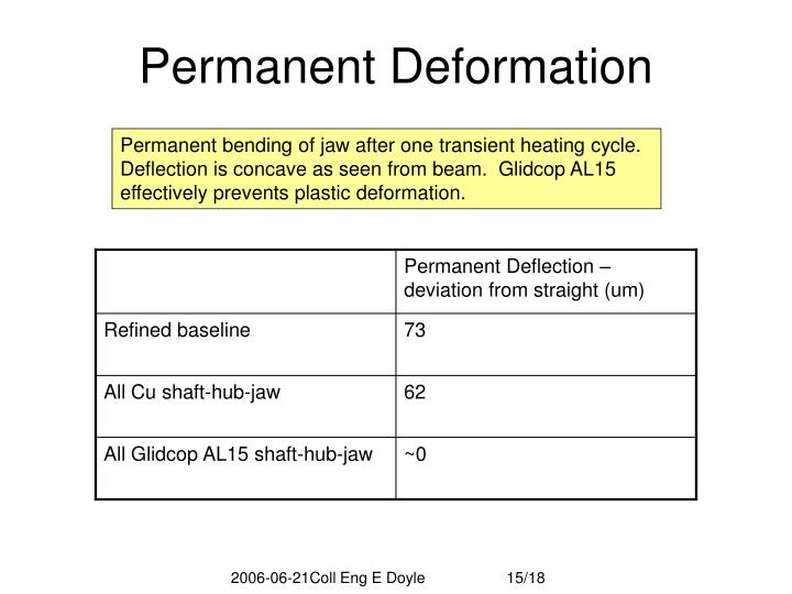 Permanent Deformation