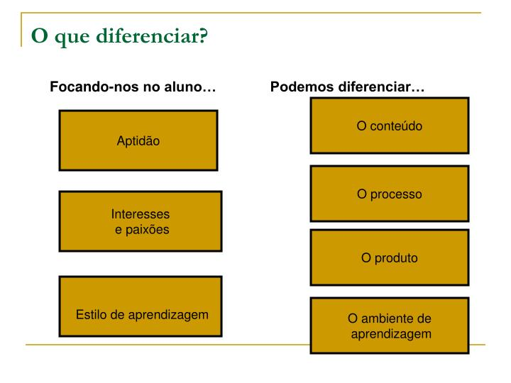 O que diferenciar?