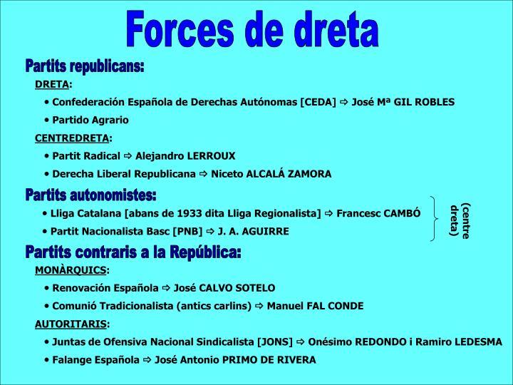 Forces de dreta