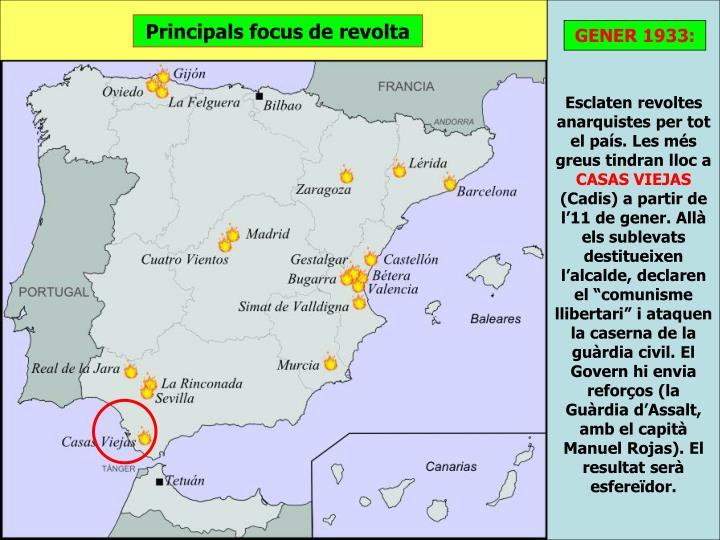 Principals focus de revolta
