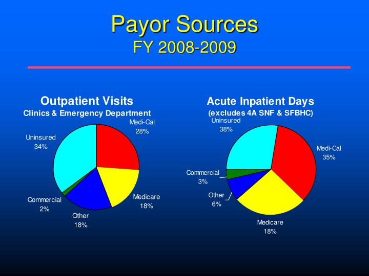 Payor Sources