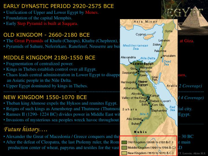 EARLY DYNASTIC PERIOD 2920-2575 BCE