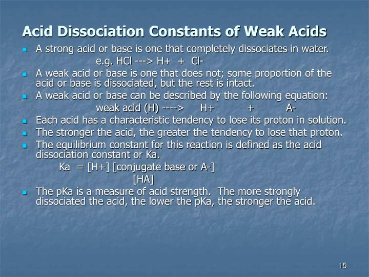 Acid Dissociation Constants of Weak Acids