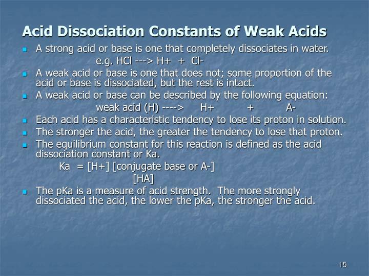 Acid Dissociation Constants of Weak Acids