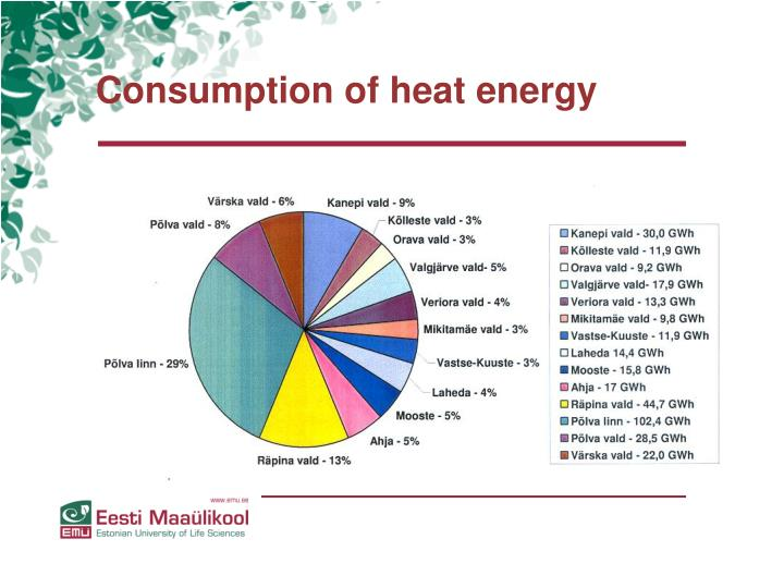 Consumption of heat energy