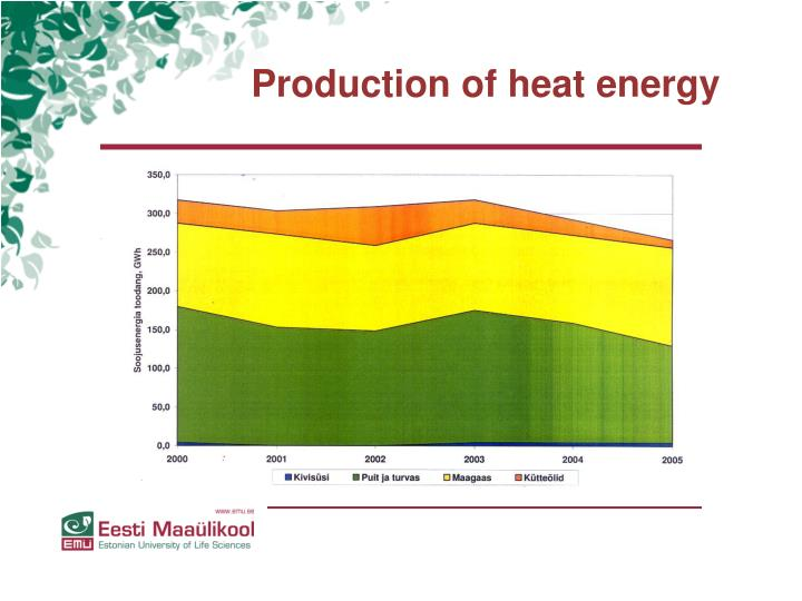 Production of heat energy