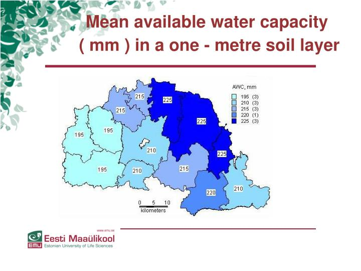 Mean available water capacity