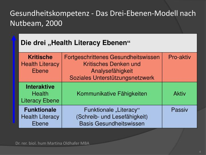 Gesundheitskompetenz - Das