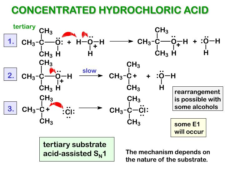 CONCENTRATED HYDROCHLORIC ACID