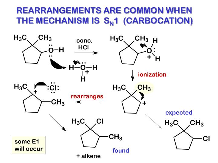 REARRANGEMENTS ARE COMMON WHEN