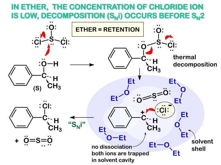 IN ETHER,  THE CONCENTRATION OF CHLORIDE ION