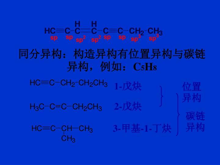 同分异构:构造异构有位置异构与碳链异构,例如: