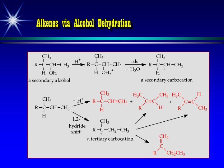Alkenes via Alcohol Dehydration