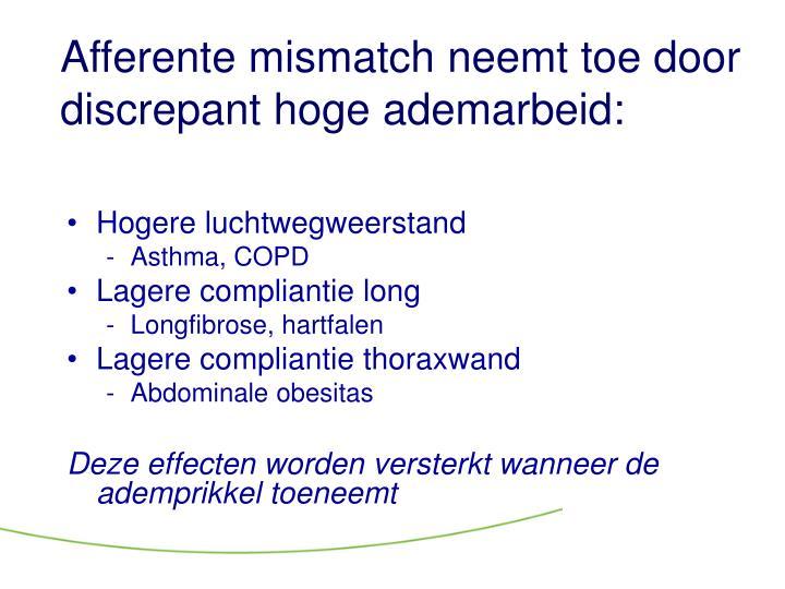 Afferente mismatch neemt toe door discrepant hoge ademarbeid: