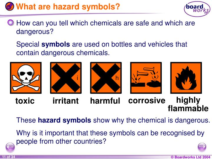 What are hazard symbols?