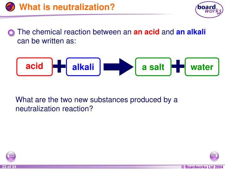 What is neutralization?