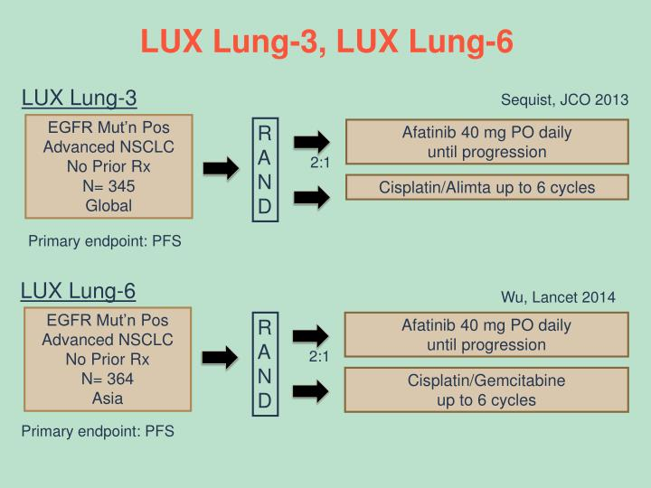 LUX Lung-3, LUX Lung-6