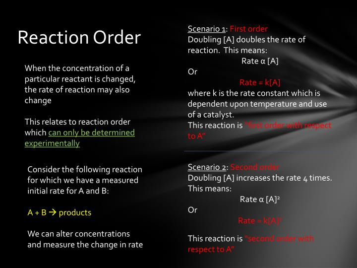 Reaction Order