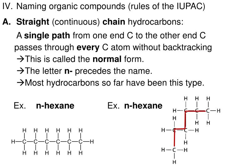 Naming organic compounds (rules of the IUPAC)