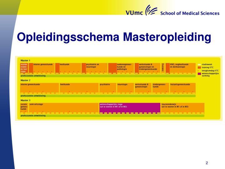 Opleidingsschema Masteropleiding
