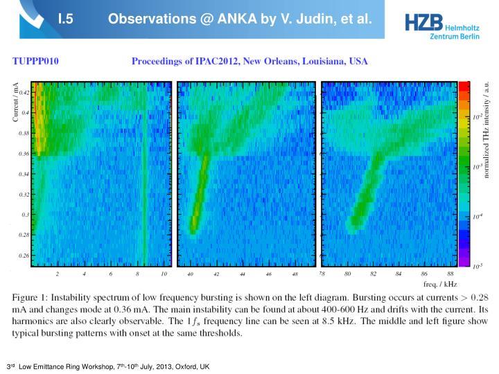 I.5Observations @ ANKA by V. Judin, et al.