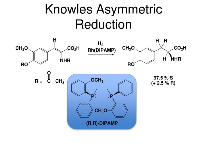 Knowles Asymmetric Reduction