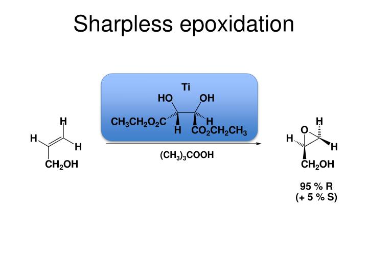 Sharpless epoxidation