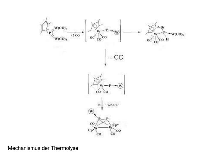 Mechanismus der Thermolyse