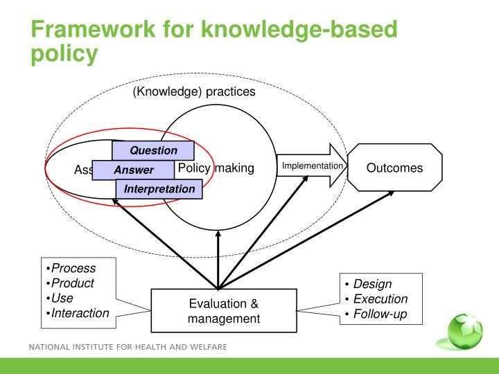 Framework for knowledge-based policy