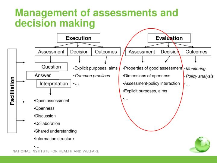 Management of assessments and decision making