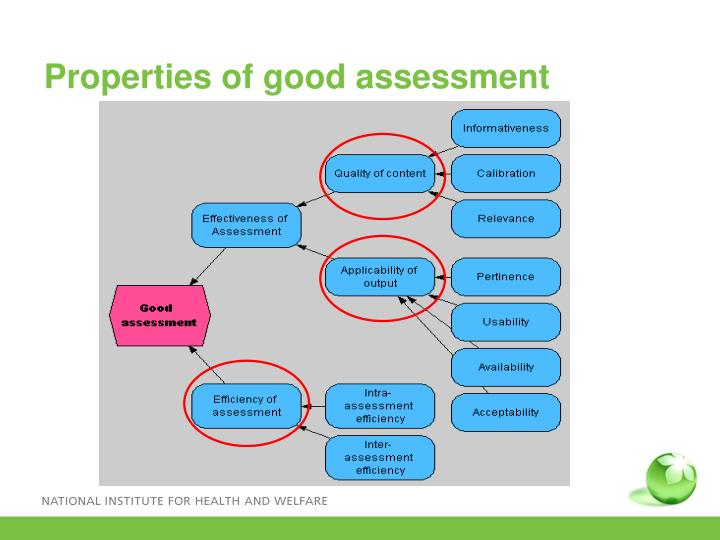 Properties of good assessment