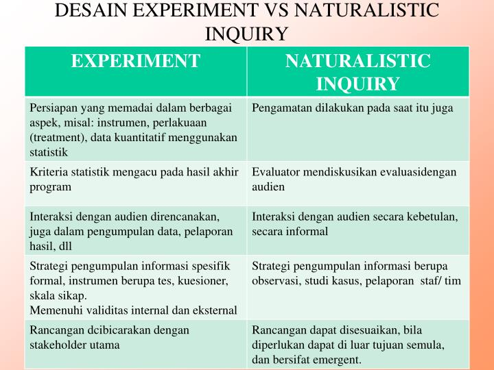 DESAIN EXPERIMENT VS NATURALISTIC INQUIRY