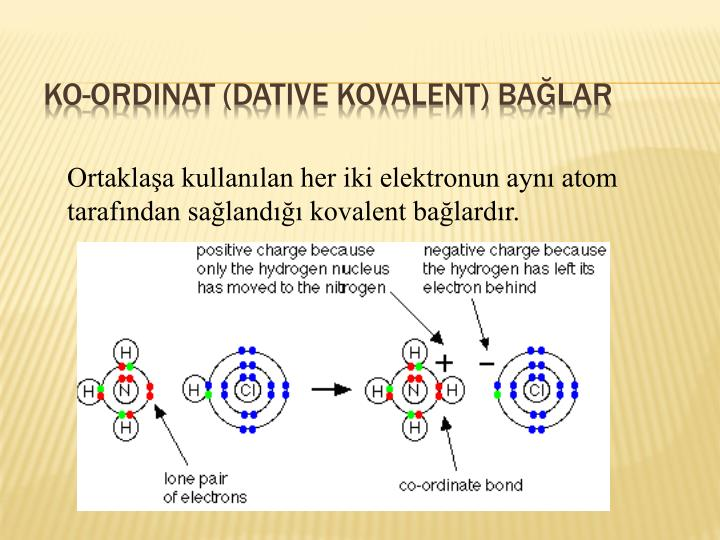 Ko-ordinat (dative kovalent) bağlar
