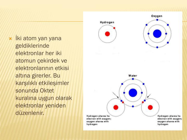 ki atom yan yana geldiklerinde elektronlar her iki atomun ekirdek ve elektronlarnn etkisi altna girerler. Bu karlkl etkileimler sonunda