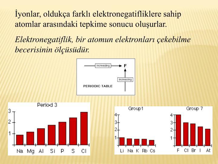 yonlar, olduka farkl elektronegatifliklere sahip atomlar arasndaki tepkime sonucu oluurlar.