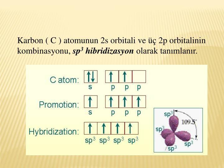 Karbon ( C ) atomunun 2s orbitali ve  2p orbitalinin kombinasyonu,