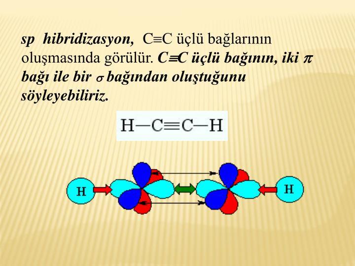 sp  hibridizasyon