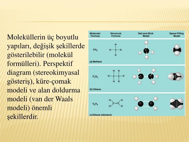 Molekllerin  boyutlu yaplar, deiik ekillerde gsterilebilir