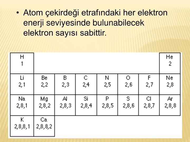 Atom ekirdei etrafndaki her elektron enerji seviyesinde bulunabilecek elektron says sabittir.