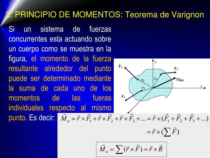 2. PRINCIPIO DE MOMENTOS: Teorema de Varignon