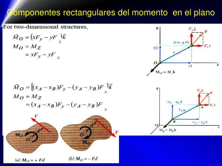 Componentes rectangulares del momento  en el plano