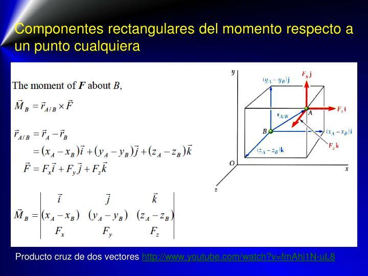 Componentes rectangulares del momento respecto a un punto cualquiera