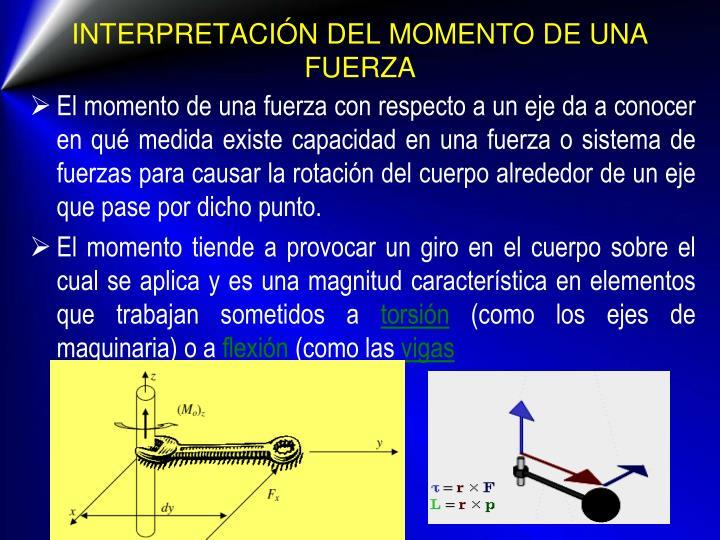 INTERPRETACIÓN DEL MOMENTO DE UNA FUERZA