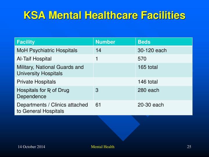 KSA Mental Healthcare Facilities