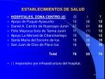establecimientos de salud2
