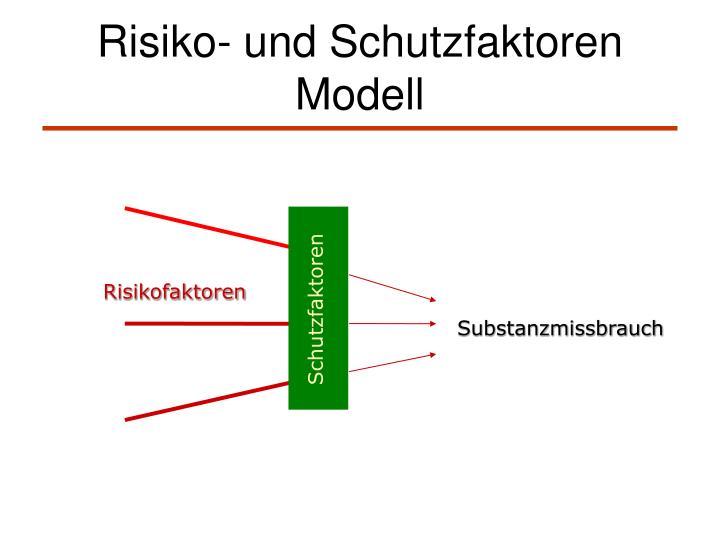 Risiko- und Schutzfaktoren Modell