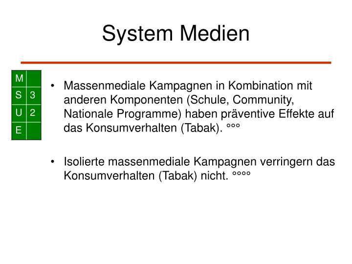 System Medien